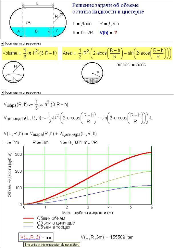 выбор калькулятор расчета жидкости в горизонтальной бочке цистерне цилиндре сиськи большие соски