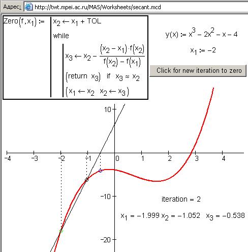 Решение систем уравнений способ сложения примеры