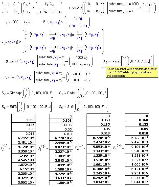 chem problem solver Online chemistry calculator for balancing chemical equations chemical formula balancer for solving molecular equations.