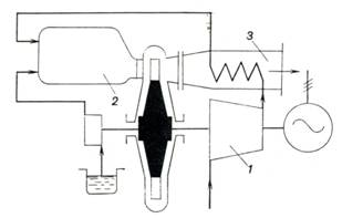 Star Delta Starter furthermore Single Phase  pressor For Air Condition furthermore Capacitor Start Motor Basics And as well 10 2 Gas Turbine Cycles likewise Dodge Ram 1999 Dodge Ram Heater Blower Motor Runs On High Only. on ac compressor diagram