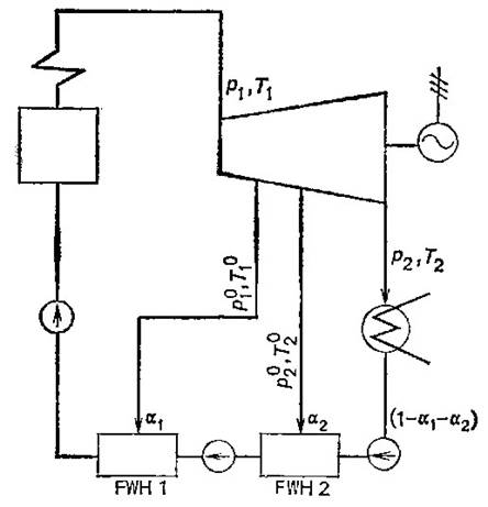 Rankine Cycle With Regeneration Wiring Diagrams