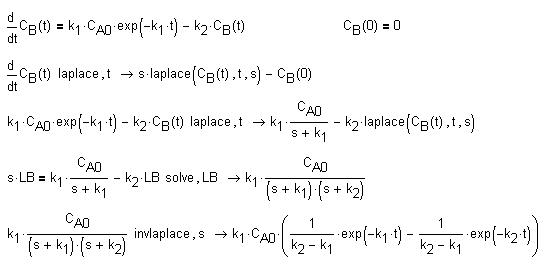Reaction Kinetics Curve The Kinetic Curve Equation