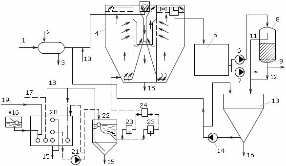 Схема коагуляционной установки