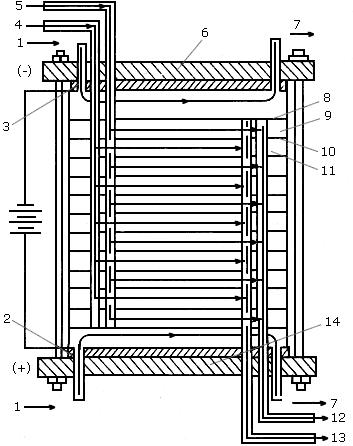 Схема многокамерного