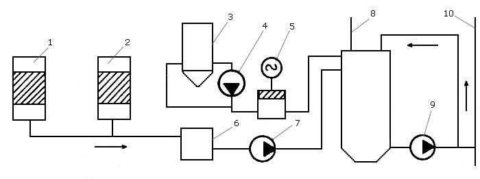 Схема нейтрализации сточных