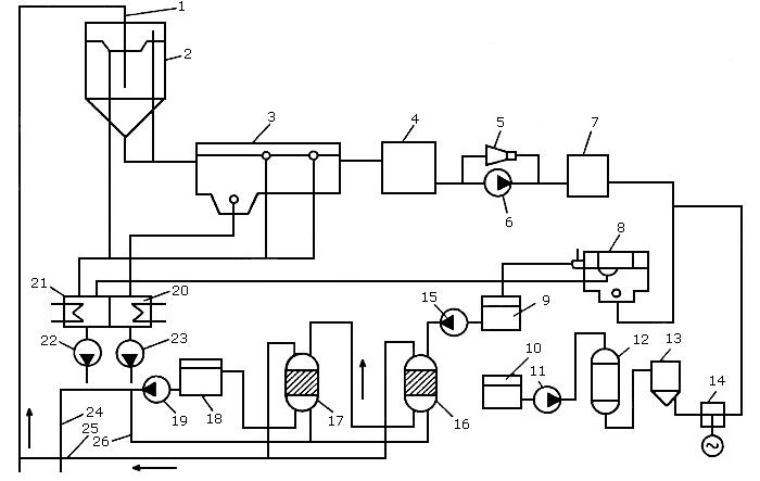 Схема очистки вод