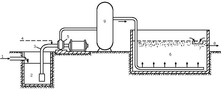 Схема установки для напорной