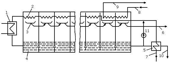 Схема многоступенчатой