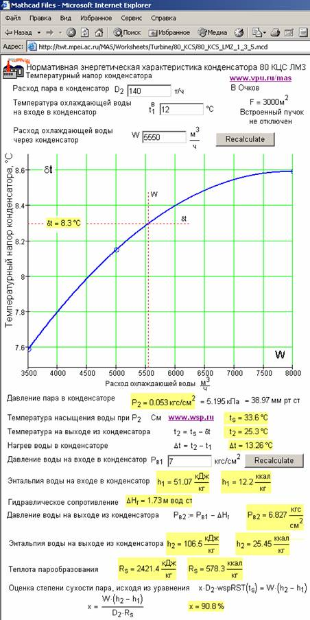 котел тгм-96 характеристики
