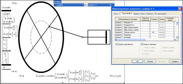 Форматирование графика – схемы