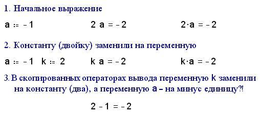 Рис. 2. Невидимое умножение в среде Mathcad: twt.mpei.ac.ru/ochkov/MathcadBugHouse/index.htm