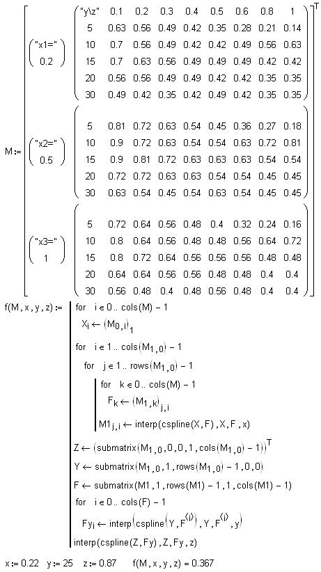 http://twt.mpei.ac.ru/ochkov/Mathcad_12/4_04_4D_Spline.png