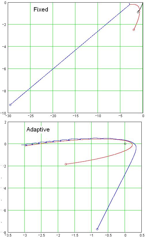 http://twt.mpei.ac.ru/ochkov/Mathcad_12/Planet/05_Loss_Sputnik.png