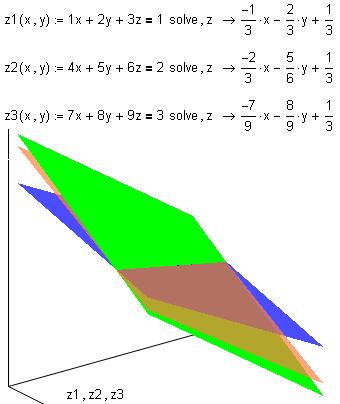 Решение системы линейных алгебраических уравнений с помощью оператора solve.