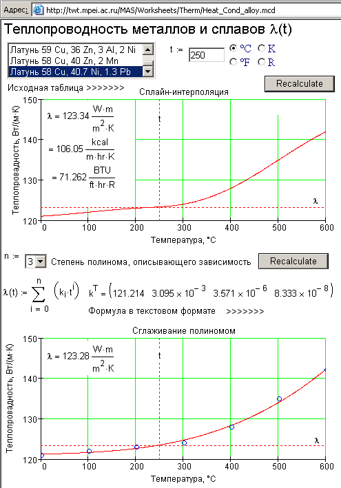 Applied Mathematical Software and a Web-Based Interactive